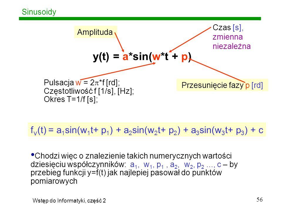 Sinusoidy Czas [s], zmienna niezależna. Amplituda. y(t) = a*sin(w*t + p) Pulsacja w = 2*f [rd];